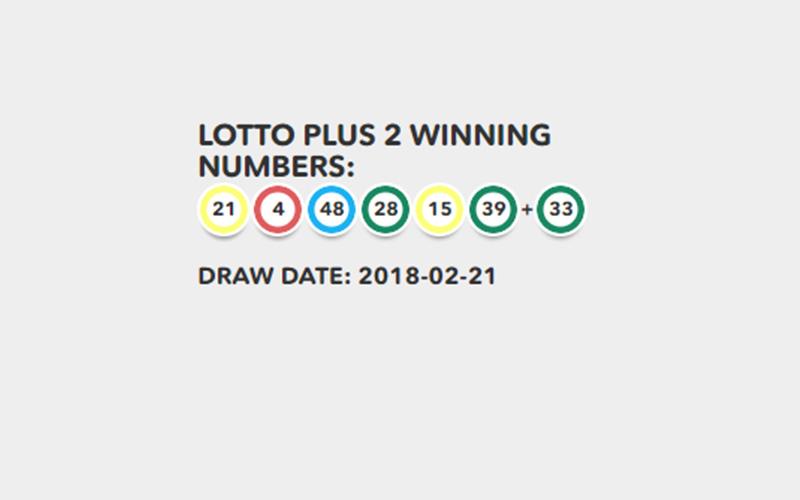 Lotto Plus 2 Results