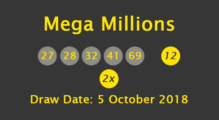 Mega Millions numbers drawn