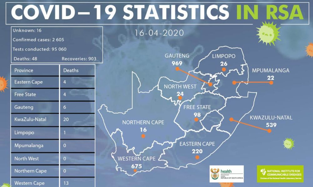 Coronavirus South Africa: COVID-19 Death toll in South ...